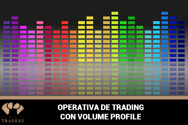 trading con volume profile trading con volume profile