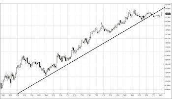 curso de trading gratis analisis tecnico